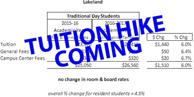 Tuition to rise next school year