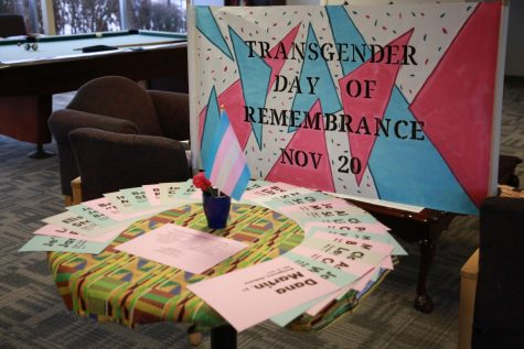 Transgender Day of Remembrance Walk